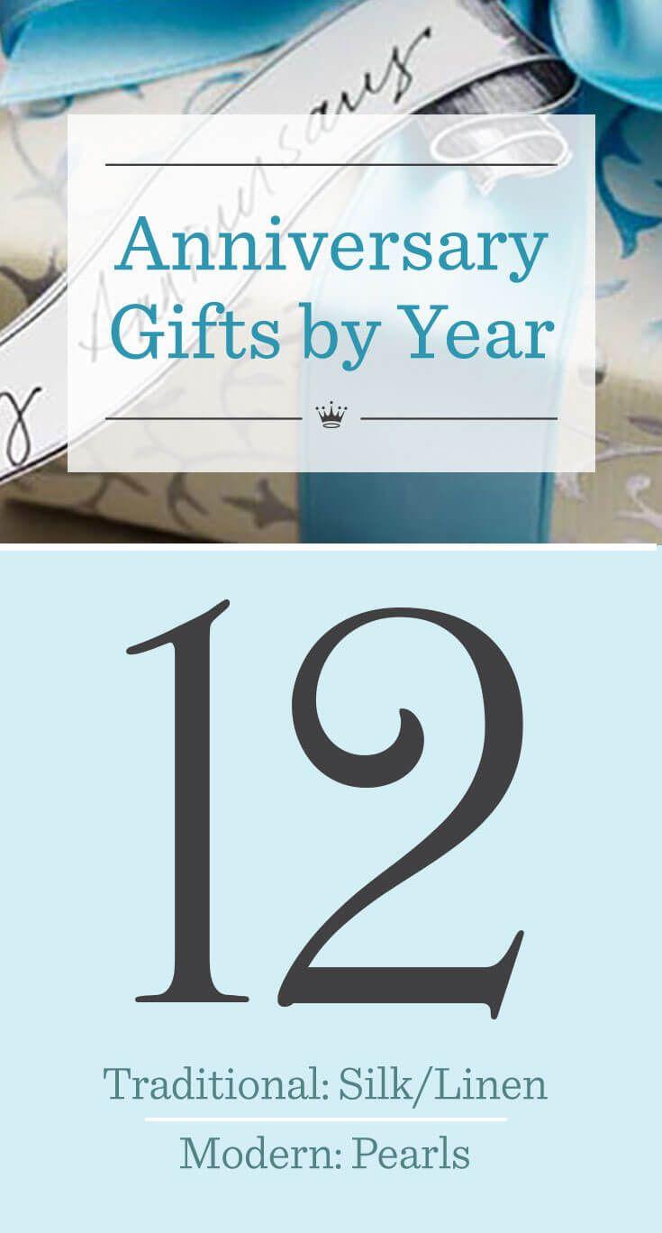 12Th Anniversary Gift Ideas Modern  12th wedding anniversary t ideas