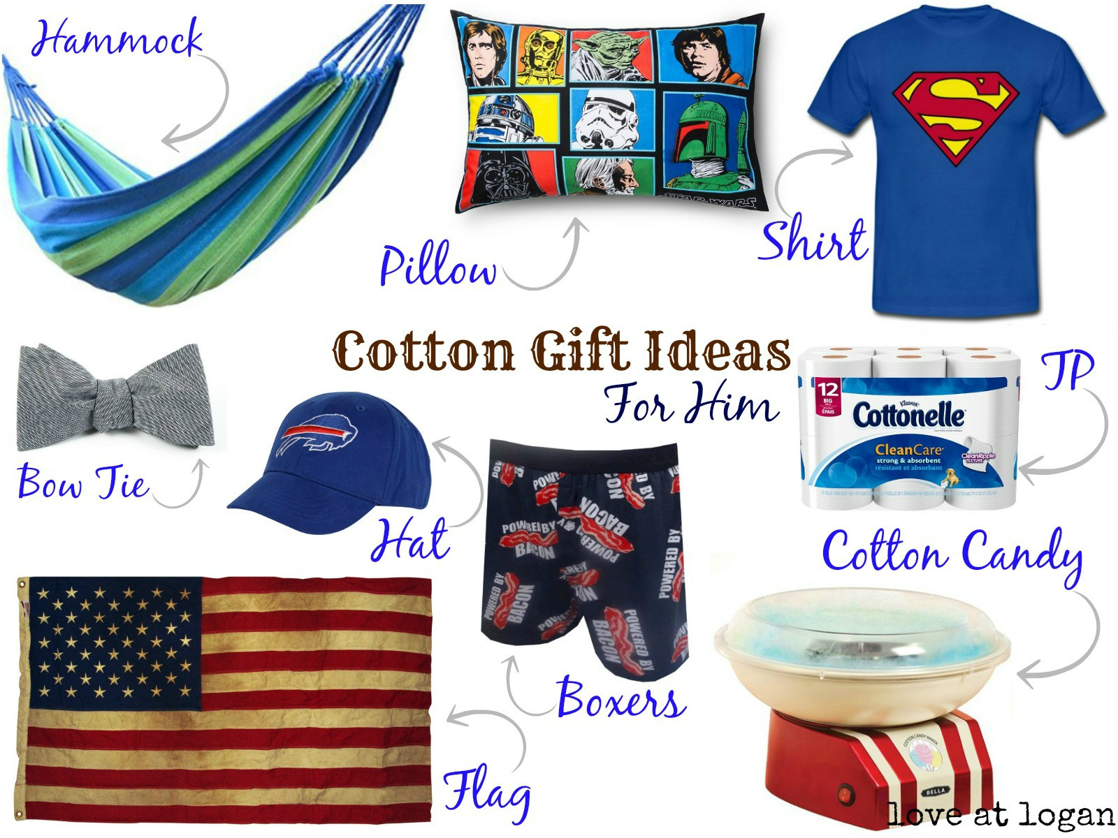 2Nd Anniversary Gift Ideas For Him  Love at Logan Second Anniversary Cotton Gift Ideas