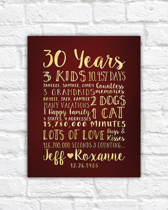 30 Anniversary Gift Ideas  30 Year Anniversary Gift Gift for Parents Anniversary