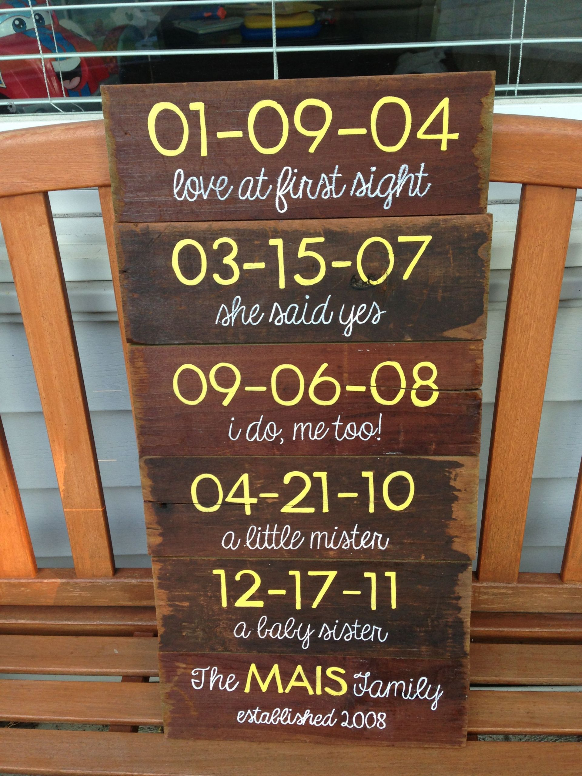 5 Year Anniversary Wood Gift Ideas  5 year anniversary t Wood panels with special dates