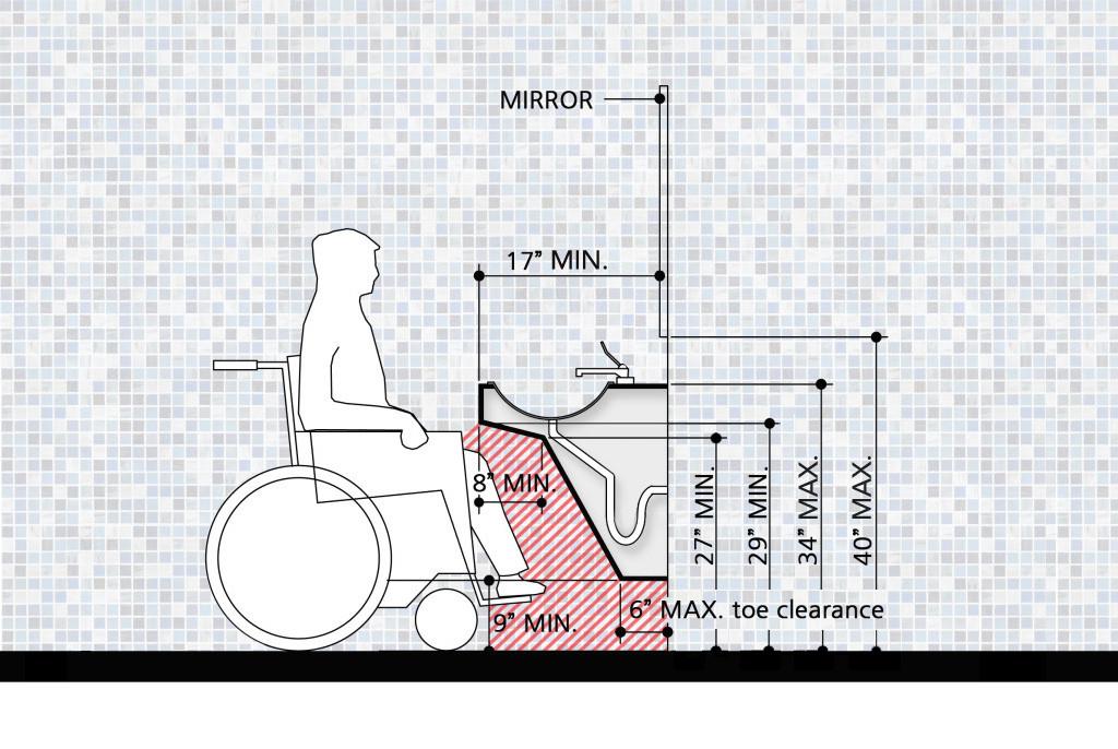 Ada Bathroom Mirror Height  Mavi New York ADA Bathroom Planning Guide Mavi New York