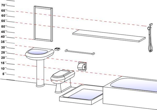 Ada Bathroom Mirror Height  toilet height sink height sink dimension toilet