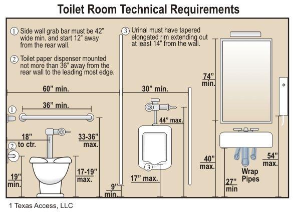 Ada Bathroom Mirror Height  Ada Bathroom Sinks