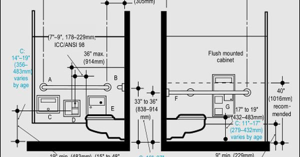 Ada Bathroom Mirror Height  ada urinal height Google Search ADA