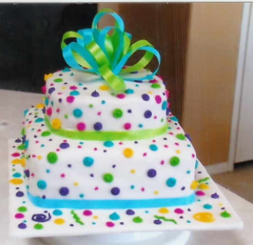 Cake Decorating Ideas For Birthday  Cake Decorating