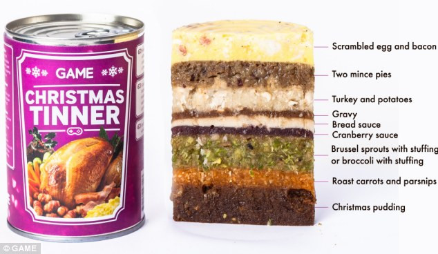 Christmas Dinner In A Can  Christmas dinner in a can gives all you need for the 25th