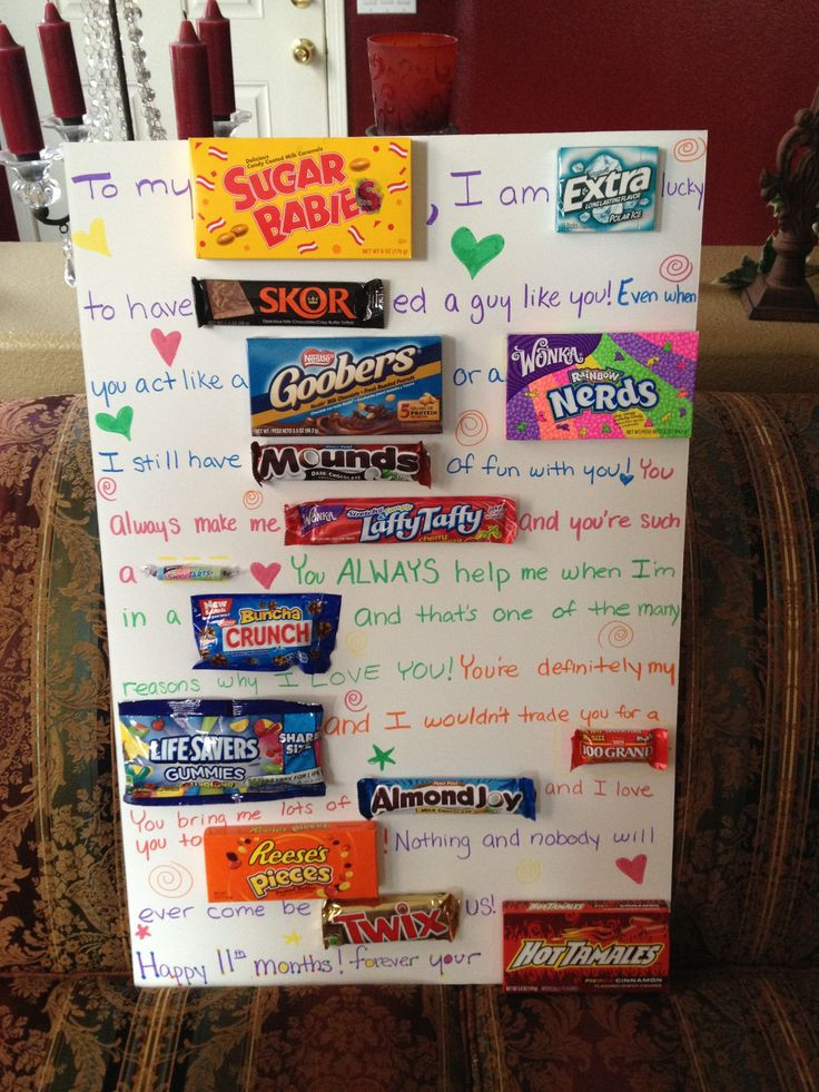 Creative Gift Ideas For Boyfriend  Gift Ideas for Boyfriend Birthday Gift Ideas For