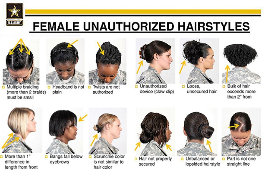 Female Navy Haircuts  After outcry Hagel orders review of female hairstyle