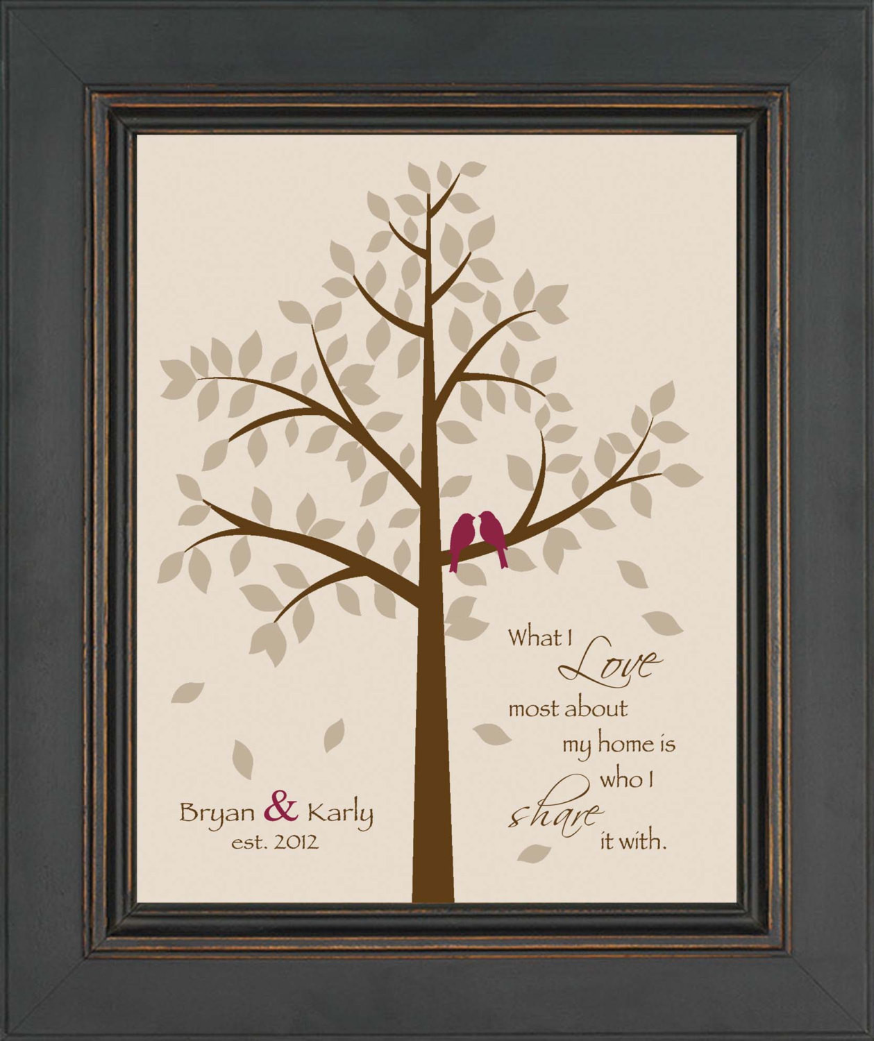 First Anniversary Gift Ideas For Couple From Parents  First Anniversary Gift Paper Anniversary print for Couple