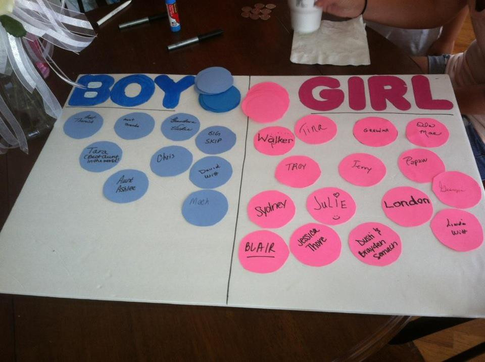 Gender Party Ideas Games  Gender Reveal Party