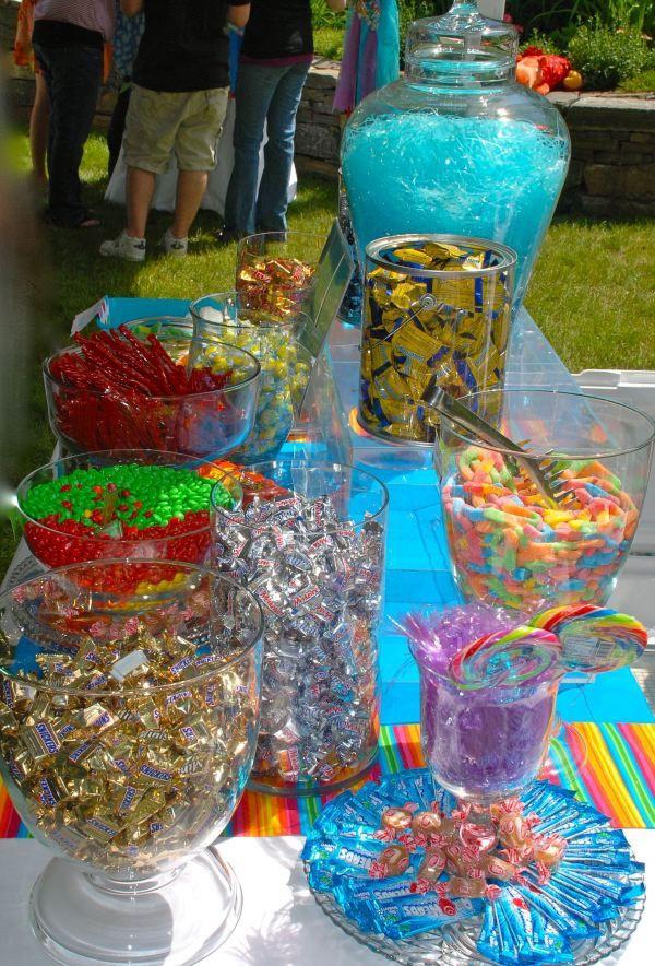 Graduation Party Candy Ideas  Candy bar
