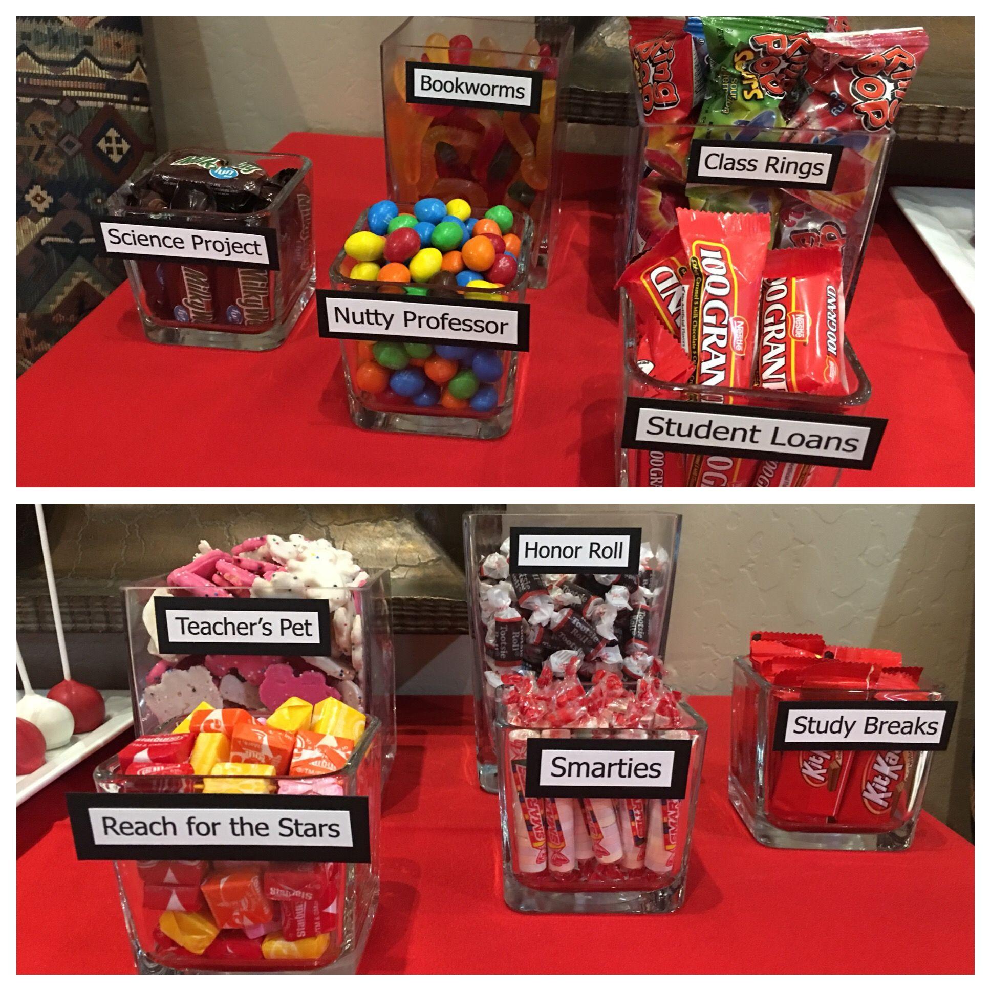 Graduation Party Candy Ideas  Graduation party candy bar