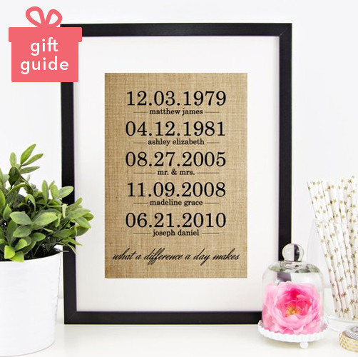 Great Mothers Day Gift Ideas  40 Best Gifts for Mom 2019 Great Gift Ideas Perfect for