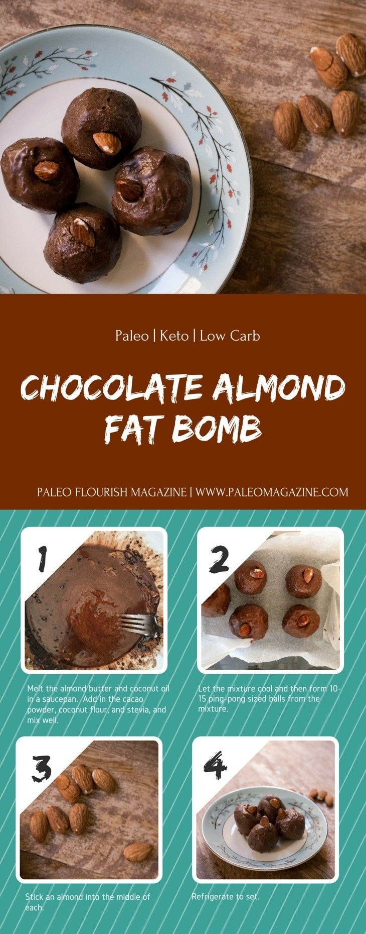 Low Fat Paleo Recipes  Pin on Paleo Flourish Recipes