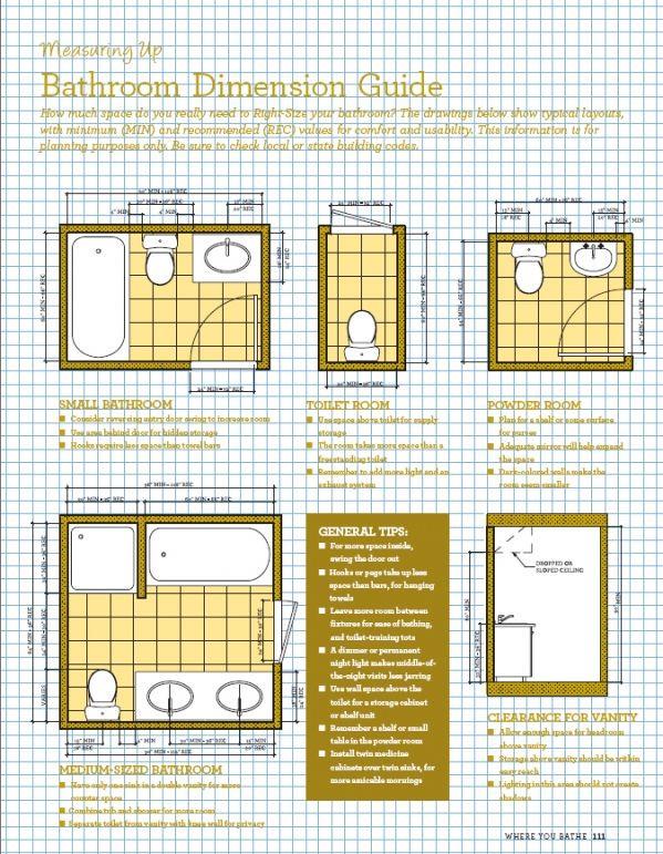 35 extraordinary minimum bedroom dimensions  home family