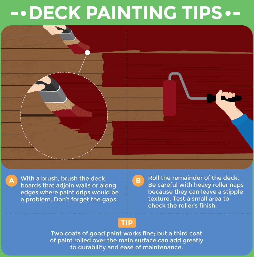 Painting Your Deck  Painting vs Staining Wooden Decks Illustrated DIY Guide