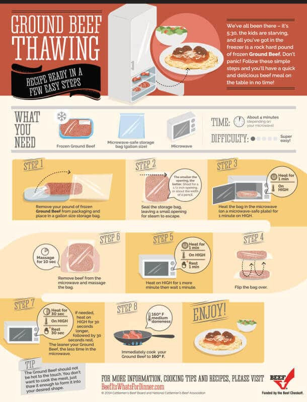 Quickly Thawing Ground Beef  How to Thaw Ground Beef in the Microwave Quickly
